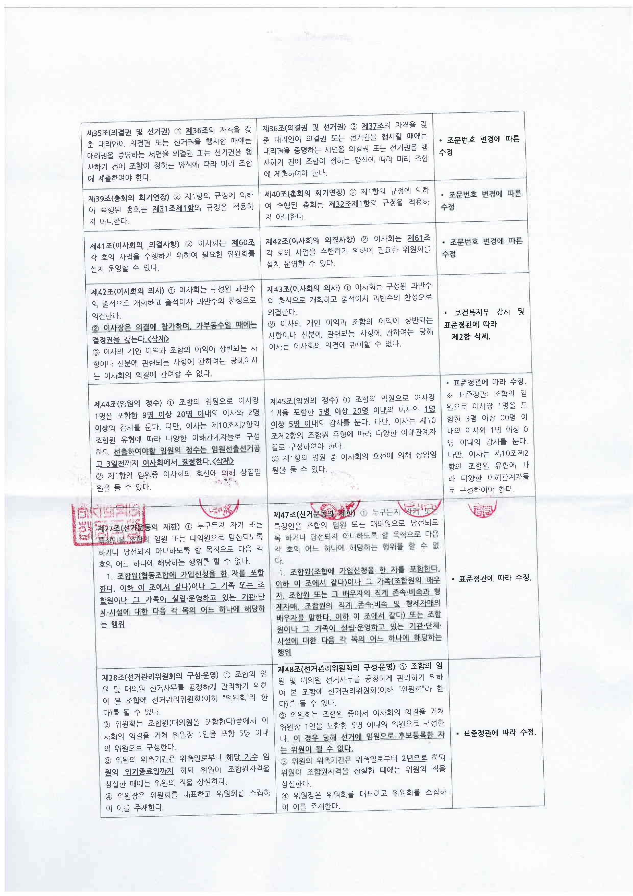 통합20차 정기총회의사록_페이지_06.jpg