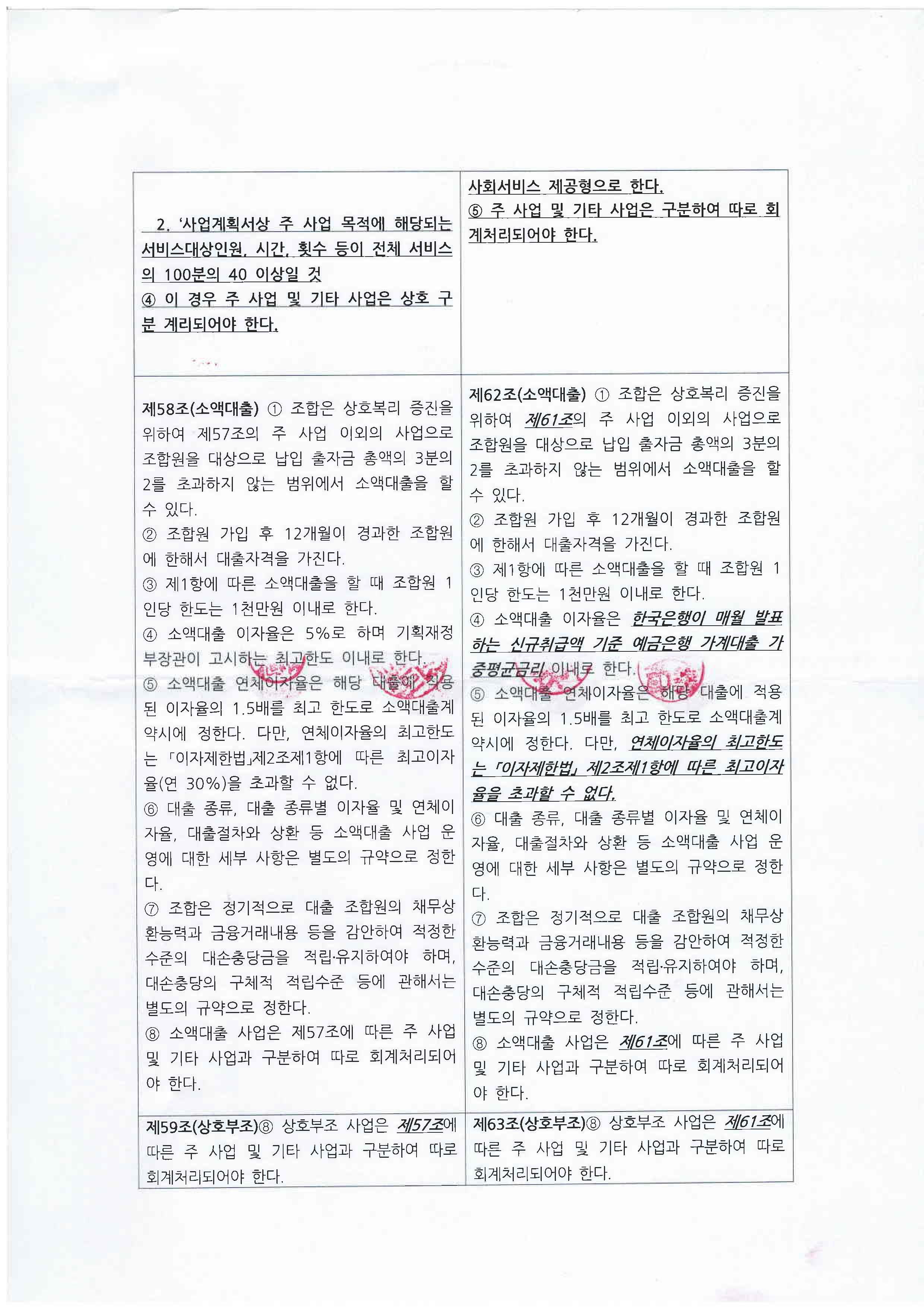 2018년 통합19차 정기총회 의사록(인감)_페이지_10.jpg
