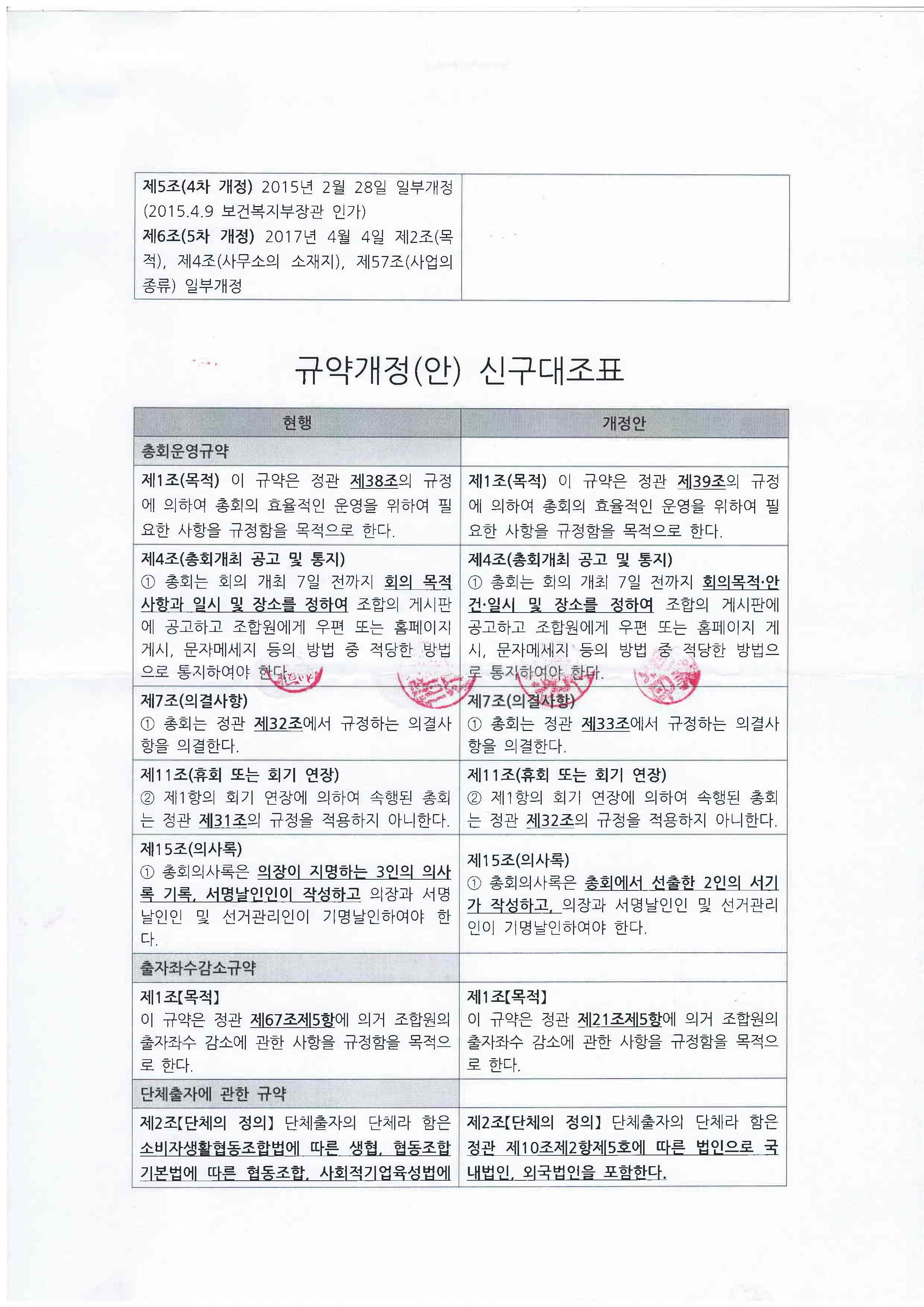 2018년 통합19차 정기총회 의사록(인감)_페이지_13.jpg