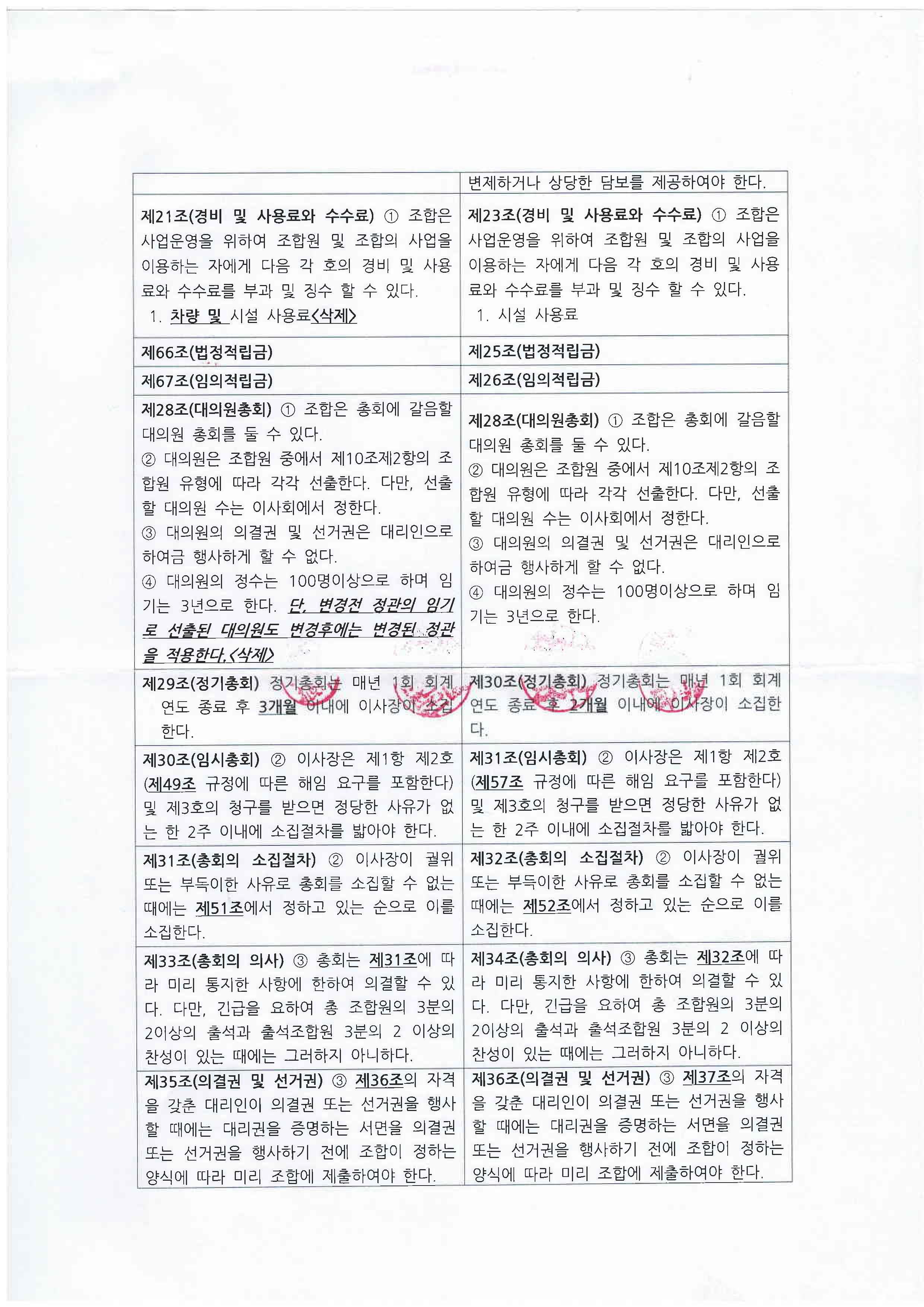 2018년 통합19차 정기총회 의사록(인감)_페이지_07.jpg