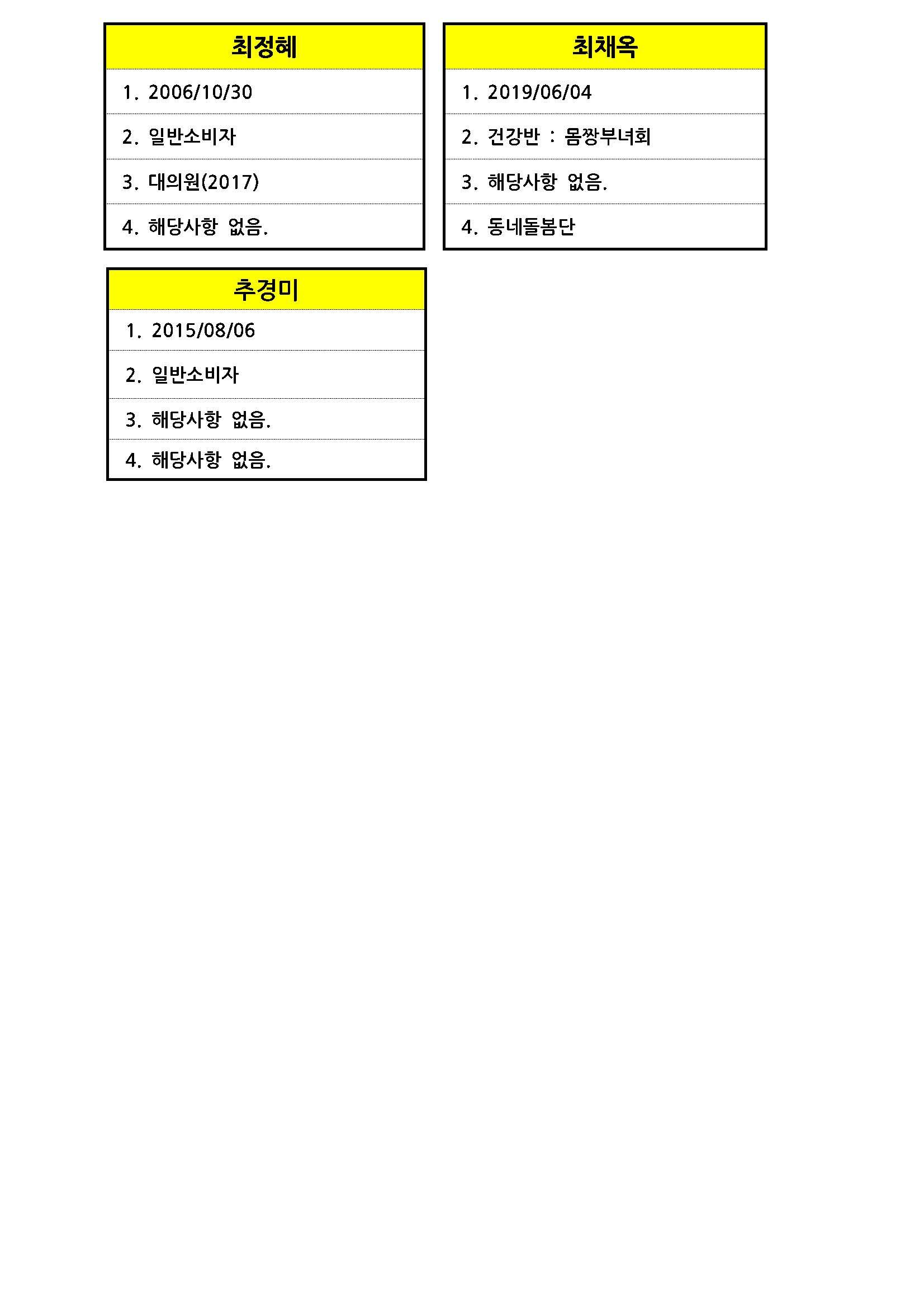 소비자 조합원 선거구_페이지_6.jpg