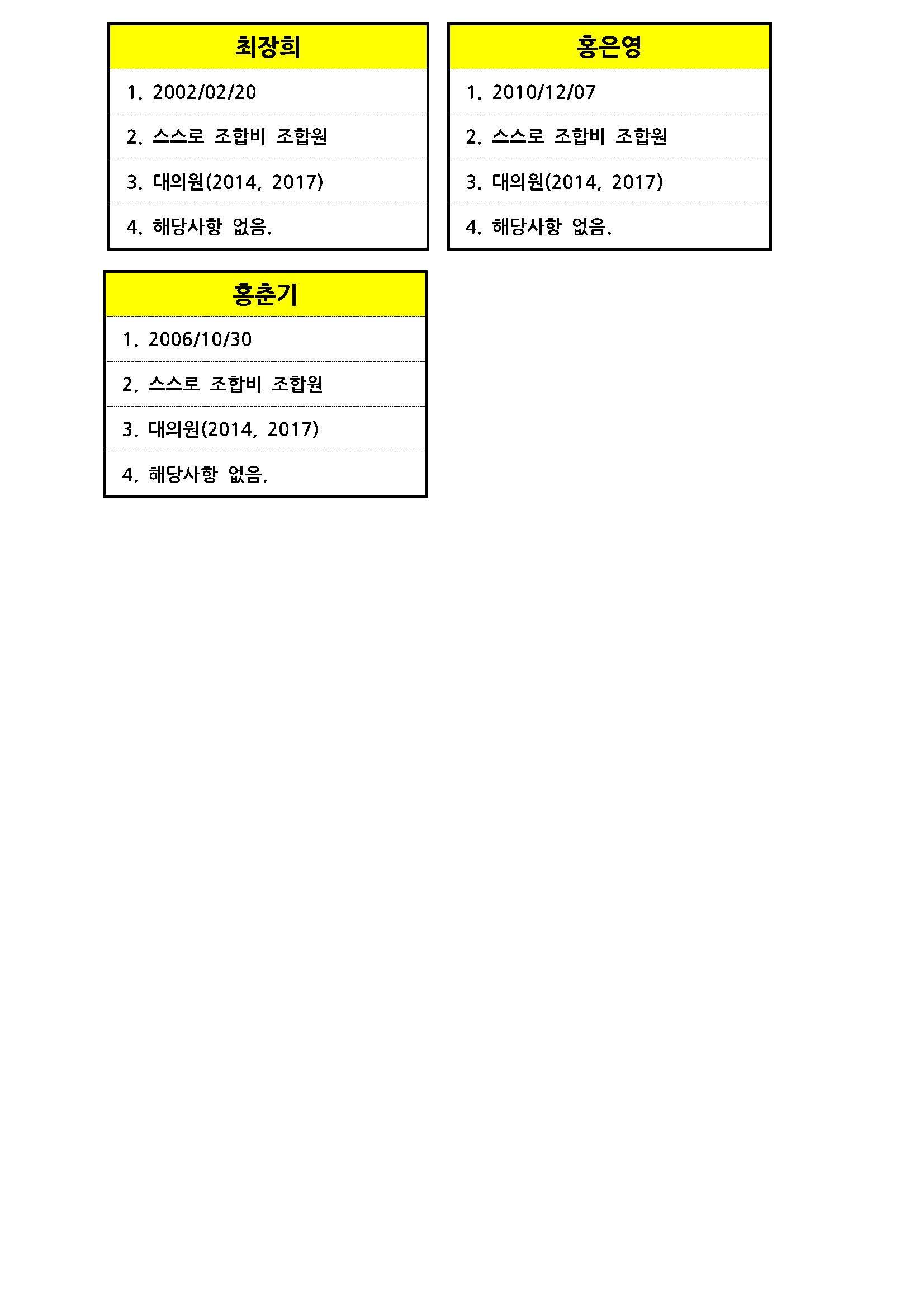 후원자 조합원 선거구_페이지_4.jpg