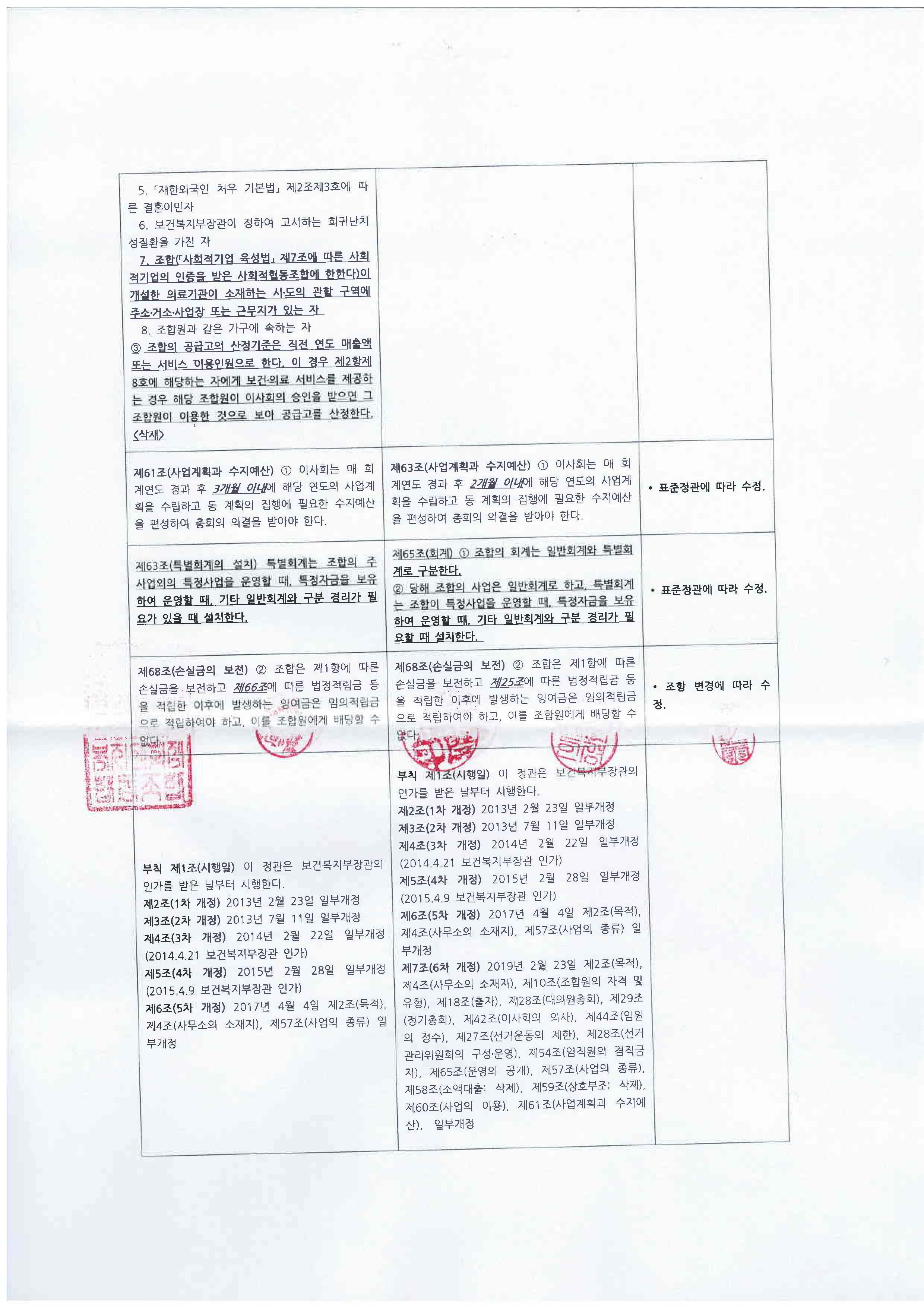 통합20차 정기총회의사록_페이지_10.jpg