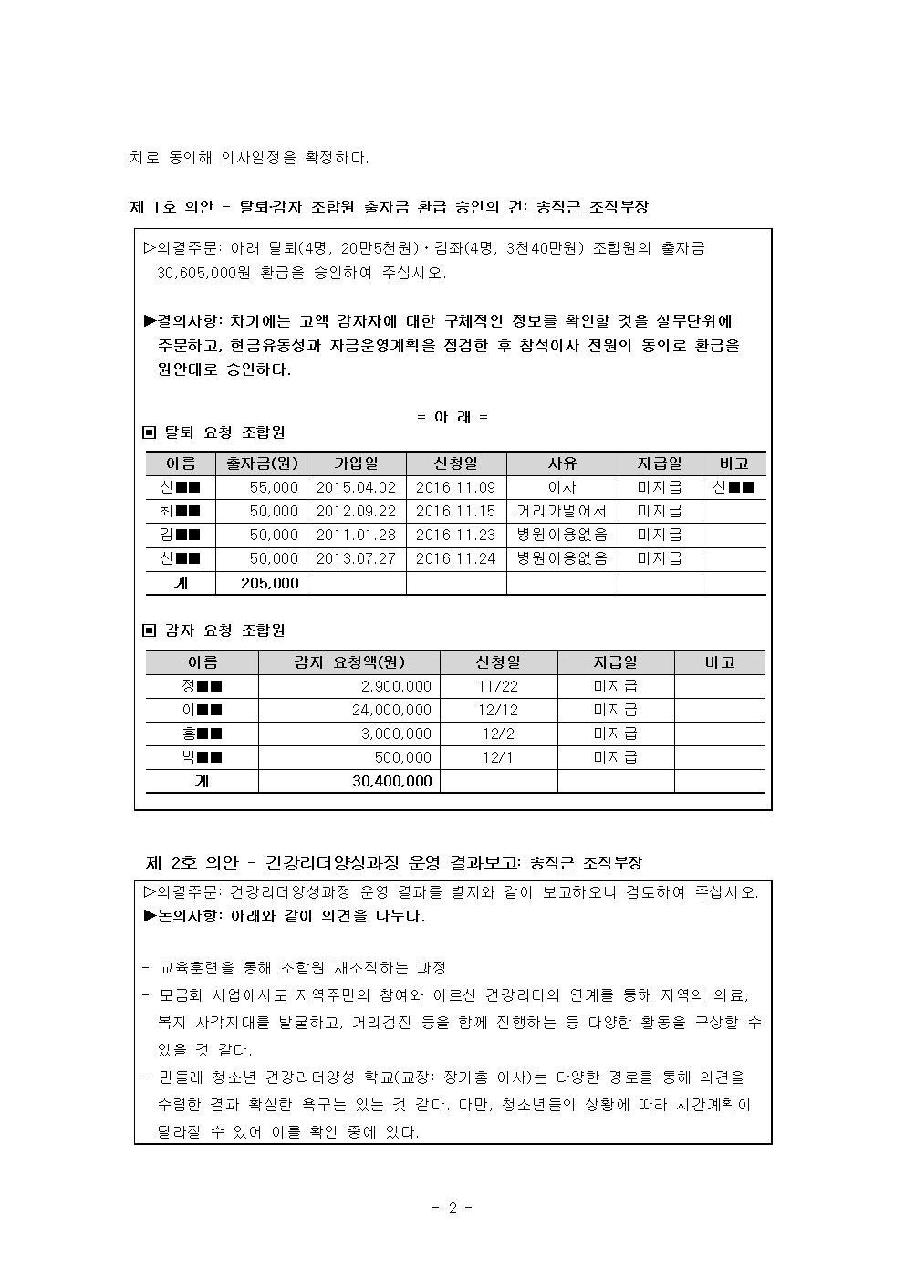 12월 정기이사회003.jpg
