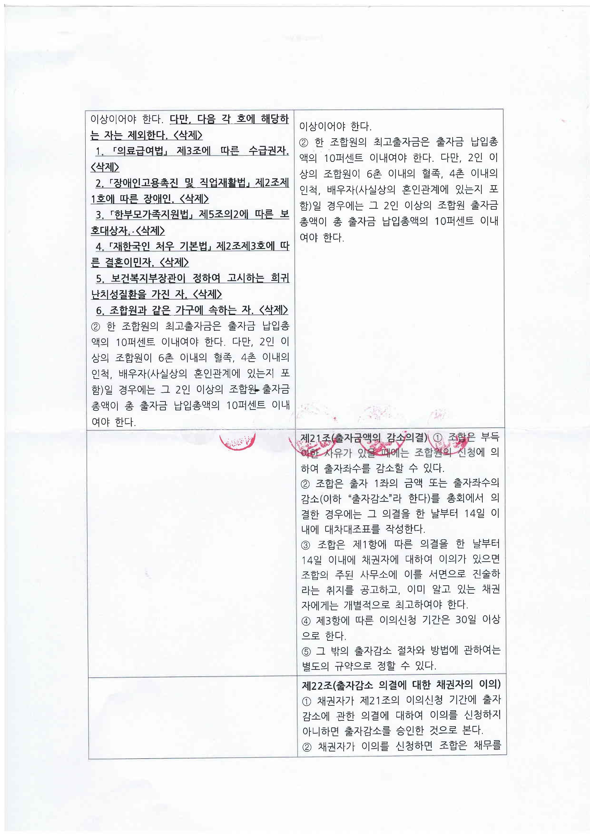 2018년 통합19차 정기총회 의사록(인감)_페이지_06.jpg