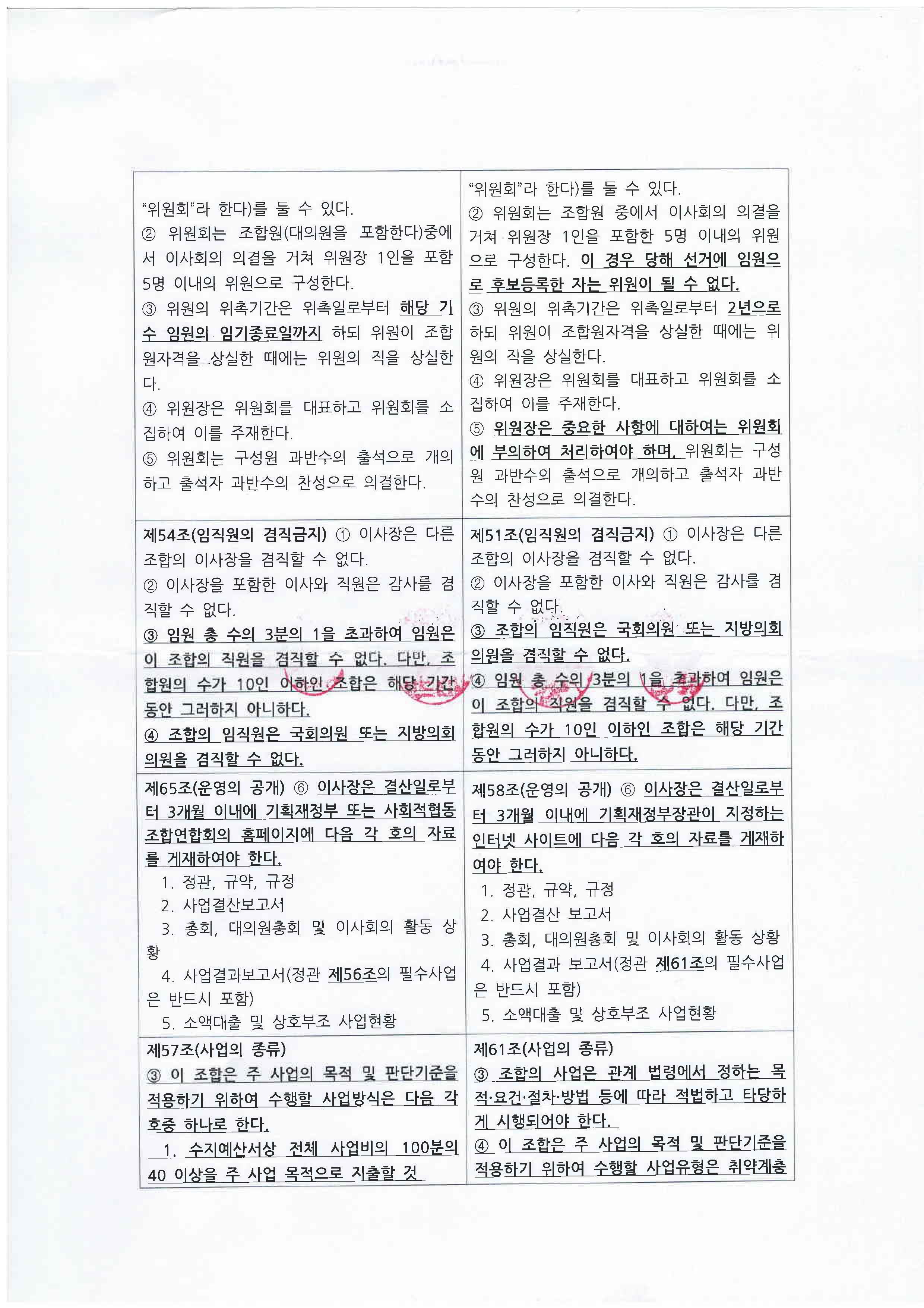 2018년 통합19차 정기총회 의사록(인감)_페이지_09.jpg